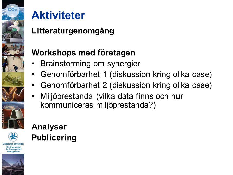 Aktiviteter Litteraturgenomgång Workshops med företagen Brainstorming om synergier Genomförbarhet 1 (diskussion kring olika case) Genomförbarhet 2 (di
