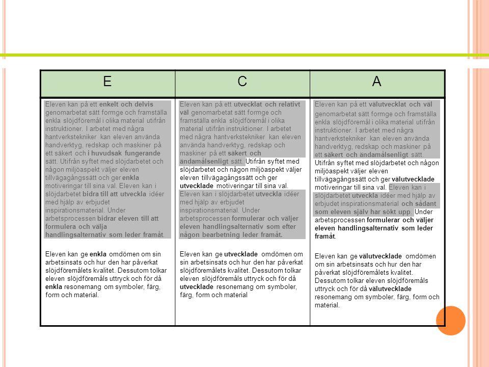 Sammanfattande betyg Möjligt med blockbetyg i årskurs 6 Ämnesbetyg gäller för NO och SO Rektorn bestämmer om blockbetyg ska användas En elev kan ha blockbetyg i t.ex.