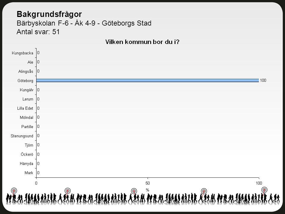 Bakgrundsfrågor Bärbyskolan F-6 - Åk 4-9 - Göteborgs Stad Antal svar: 51