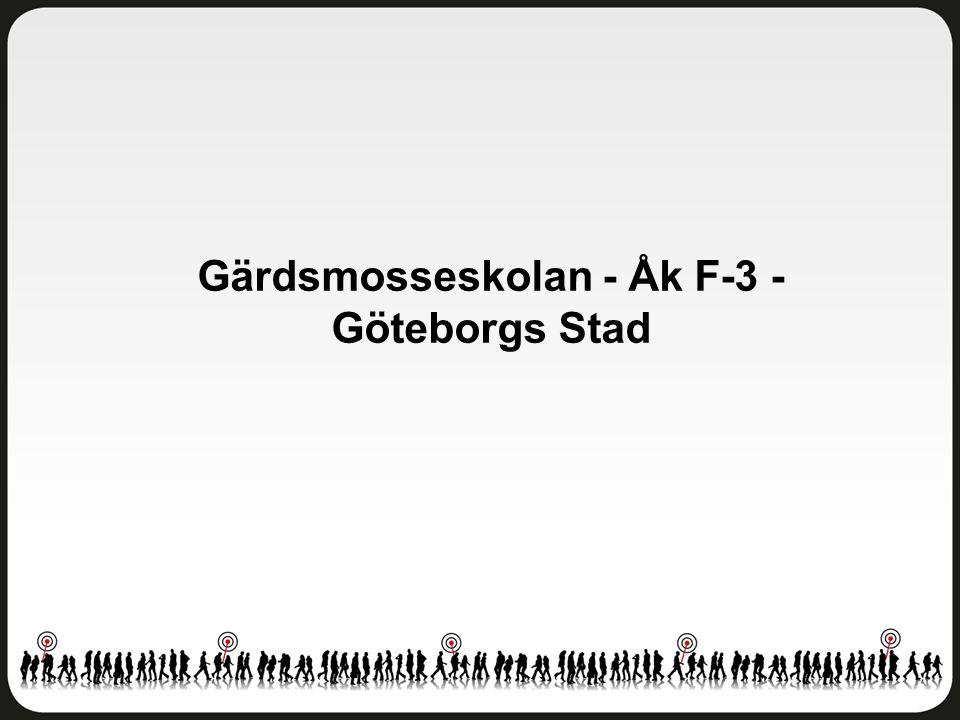 Gärdsmosseskolan - Åk F-3 - Göteborgs Stad