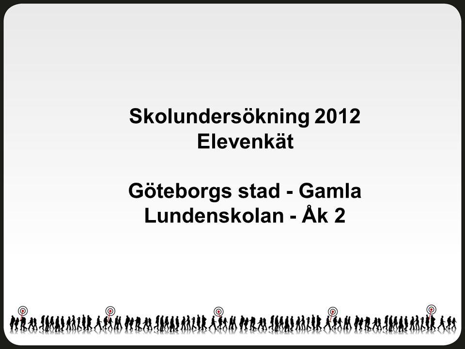 Skolundersökning 2012 Elevenkät Göteborgs stad - Gamla Lundenskolan - Åk 2
