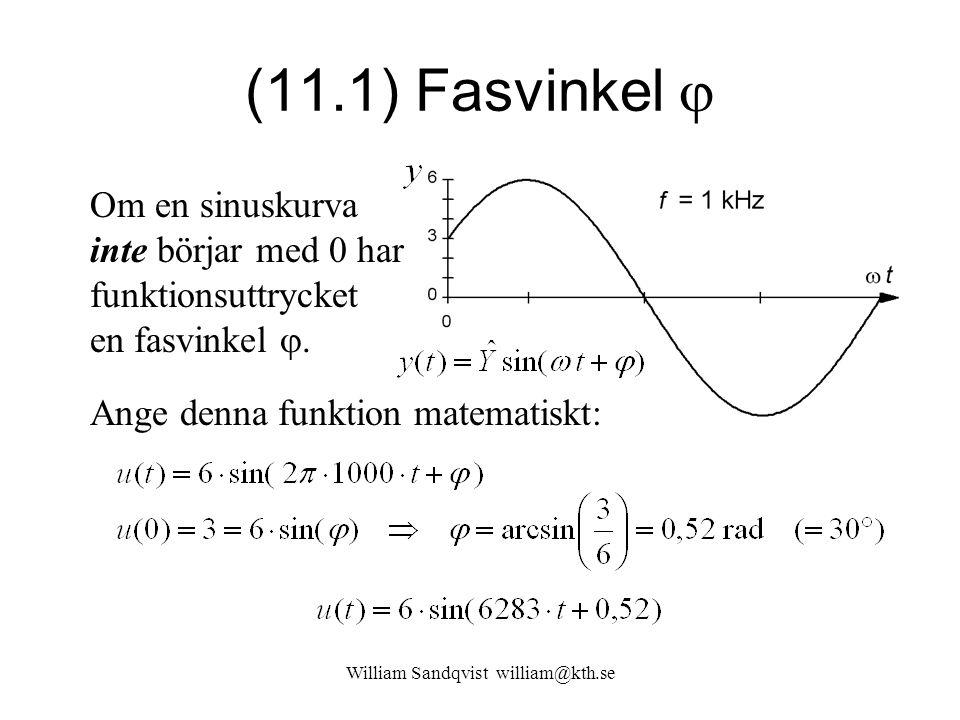William Sandqvist william@kth.se (11.1) Fasvinkel  Om en sinuskurva inte börjar med 0 har funktionsuttrycket en fasvinkel . Ange denna funktion mate