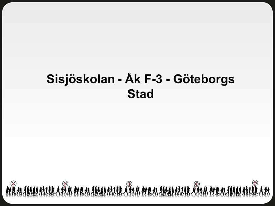 Sisjöskolan - Åk F-3 - Göteborgs Stad