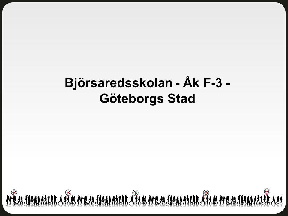 Björsaredsskolan - Åk F-3 - Göteborgs Stad