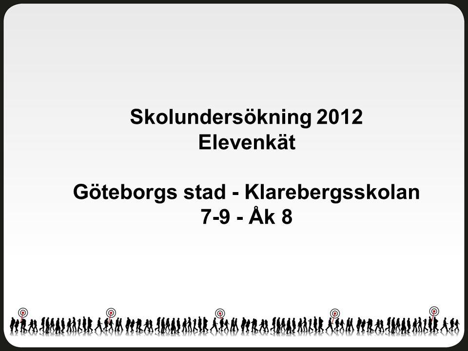 Trivsel och trygghet Göteborgs stad - Klarebergsskolan 7-9 - Åk 8 Antal svar: 72 av 85 elever Svarsfrekvens: 85 procent