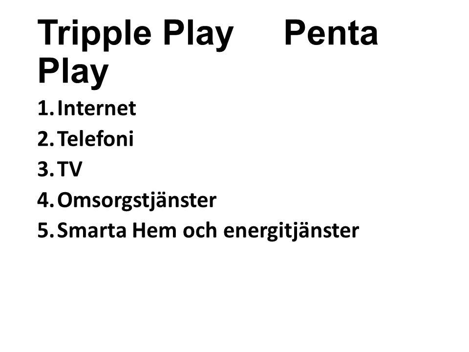 Tripple Play Penta Play 1.Internet 2.Telefoni 3.TV 4.Omsorgstjänster 5.Smarta Hem och energitjänster