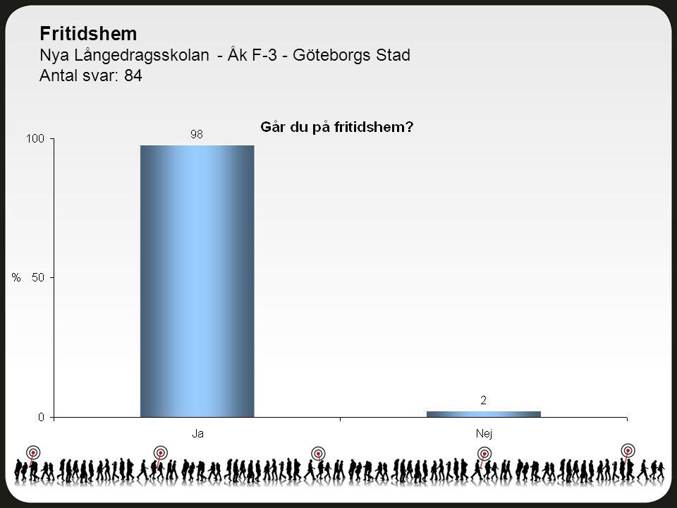 Fritidshem Nya Långedragsskolan - Åk F-3 - Göteborgs Stad Antal svar: 84