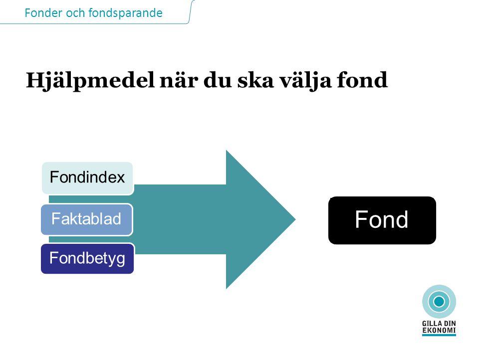 Fonder och fondsparande Hjälpmedel när du ska välja fond Fondindex Faktablad Fondbetyg Fond