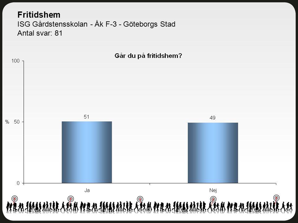 Fritidshem ISG Gårdstensskolan - Åk F-3 - Göteborgs Stad Antal svar: 81