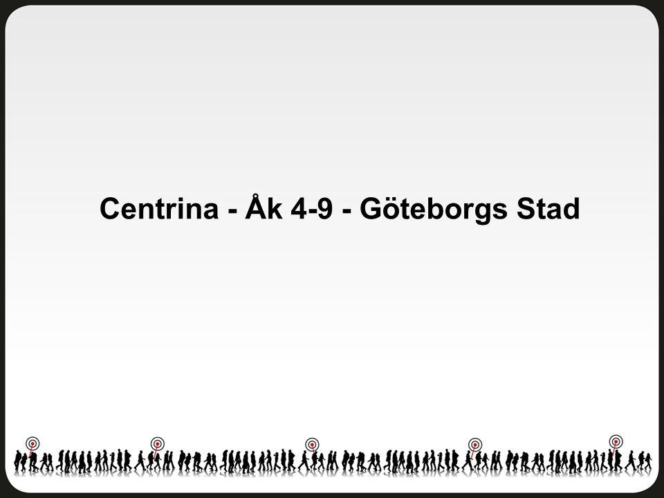 Centrina - Åk 4-9 - Göteborgs Stad