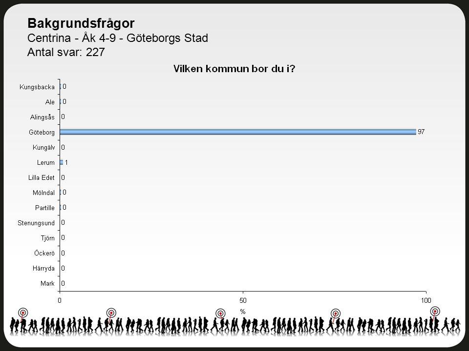 Bakgrundsfrågor Centrina - Åk 4-9 - Göteborgs Stad Antal svar: 227