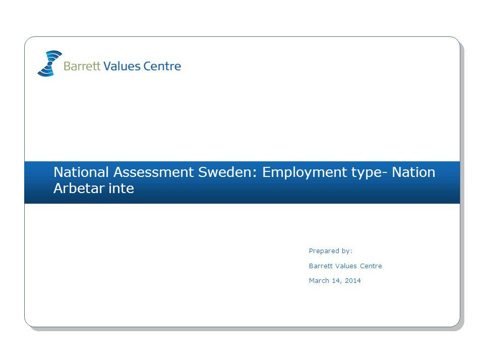 National Assessment Sweden: Employment type- Nation Arbetar inte (213) arbetslöshet (L) 1161(O) osäkerhet om framtiden (L) 801(I) byråkrati (L) 773(O) yttrandefrihet 774(O) materialistiskt (L) 741(I) resursslöseri (L) 703(O) fred 677(S) kortsiktighet (L) 641(O) utbildningsmöjligheter 563(O) skyller på varandra (L) 532(R) arbetstillfällen 1141(O) ekonomisk stabilitet 881(I) ansvar för kommande generationer 847(S) välfungerande sjukvård 741(O) fred 737(S) jämlikhet 724(R) miljömedvetenhet 606(S) mänskliga rättigheter 597(S) demokratiska processer 584(R) bevarande av naturen 546(S) Values Plot March 14, 2014 Copyright 2014 Barrett Values Centre I = Individuell R = Relationsvärdering Understruket med svart = PV & CC Orange = PV, CC & DC Orange = CC & DC Blå = PV & DC P = Positiv L = Möjligtvis begränsande (vit cirkel) O = Organisationsvärdering S = Samhällsvärdering Värderingar som matchar PV - CC 0 CC - DC 1 PV - DC 0 Kulturentropi: Nuvarande kultur 42% humor/ glädje 1035(I) familj 942(R) ärlighet 775(I) medkänsla 747(R) ansvar 674(I) vänskap 652(R) rättvisa 585(R) tar ansvar 584(R) omtanke 562(R) kreativitet 525(I) respekt 522(R) NivåPersonliga värderingar (PV)Nuvarande kulturella värderingar (CC)Önskade kulturella värderingar (DC) 7 6 5 4 3 2 1 IRS (P)=4-7-0 IRS (L)=0-0-0IROS (P)=0-0-2-1 IROS (L)=2-1-4-0IROS (P)=1-2-2-5 IROS (L)=0-0-0-0