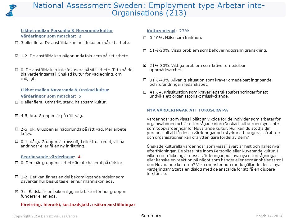 National Assessment Sweden: Employment type Arbetar inte- Organisations (213) 3+.