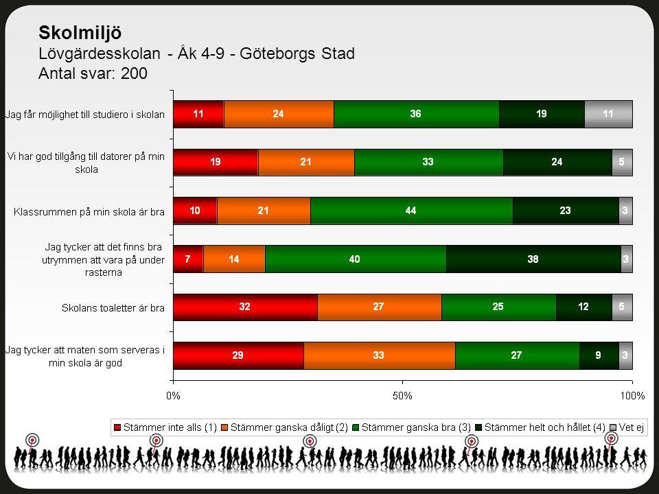 Skolmiljö Lövgärdesskolan - Åk 4-9 - Göteborgs Stad Antal svar: 200