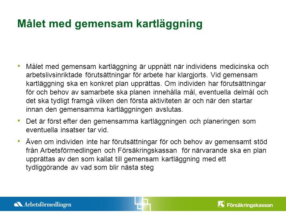 Presentationstitel Månad 200X Sida 4 Målet med gemensam kartläggning Målet med gemensam kartläggning är uppnått när individens medicinska och arbetslivsinriktade förutsättningar för arbete har klargjorts.