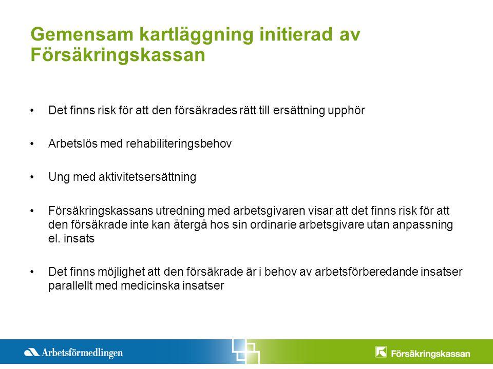 Presentationstitel Månad 200X Sida 8 Gemensam kartläggning initierad av Försäkringskassan Det finns risk för att den försäkrades rätt till ersättning