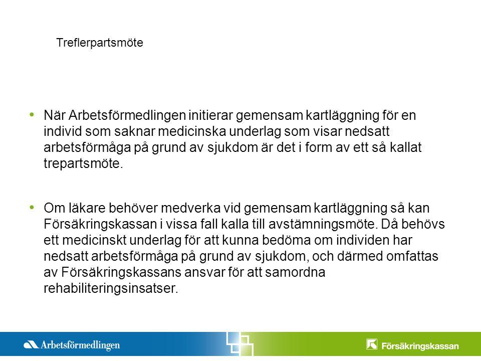 Presentationstitel Månad 200X Sida 9 När Arbetsförmedlingen initierar gemensam kartläggning för en individ som saknar medicinska underlag som visar ne