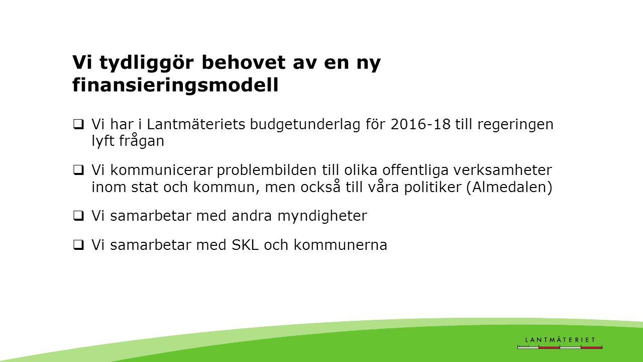 Vi tydliggör behovet av en ny finansieringsmodell  Vi har i Lantmäteriets budgetunderlag för 2016-18 till regeringen lyft frågan  Vi kommunicerar problembilden till olika offentliga verksamheter inom stat och kommun, men också till våra politiker (Almedalen)  Vi samarbetar med andra myndigheter  Vi samarbetar med SKL och kommunerna