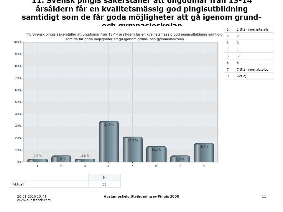 20.01.2010 13:41 www.questback.com Avstampshelg Utvärdering av Pingis 200011 11.