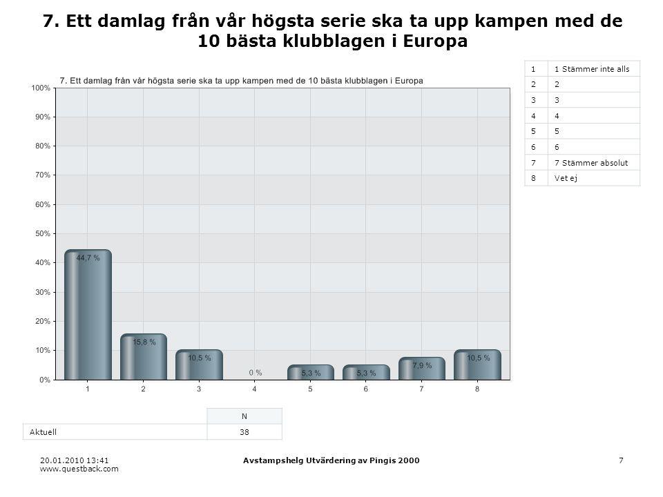 20.01.2010 13:41 www.questback.com Avstampshelg Utvärdering av Pingis 20008 8.