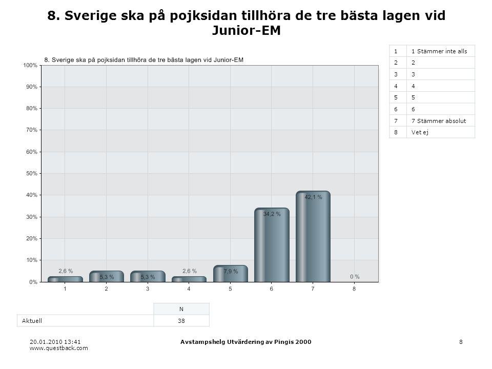 20.01.2010 13:41 www.questback.com Avstampshelg Utvärdering av Pingis 200029 29.