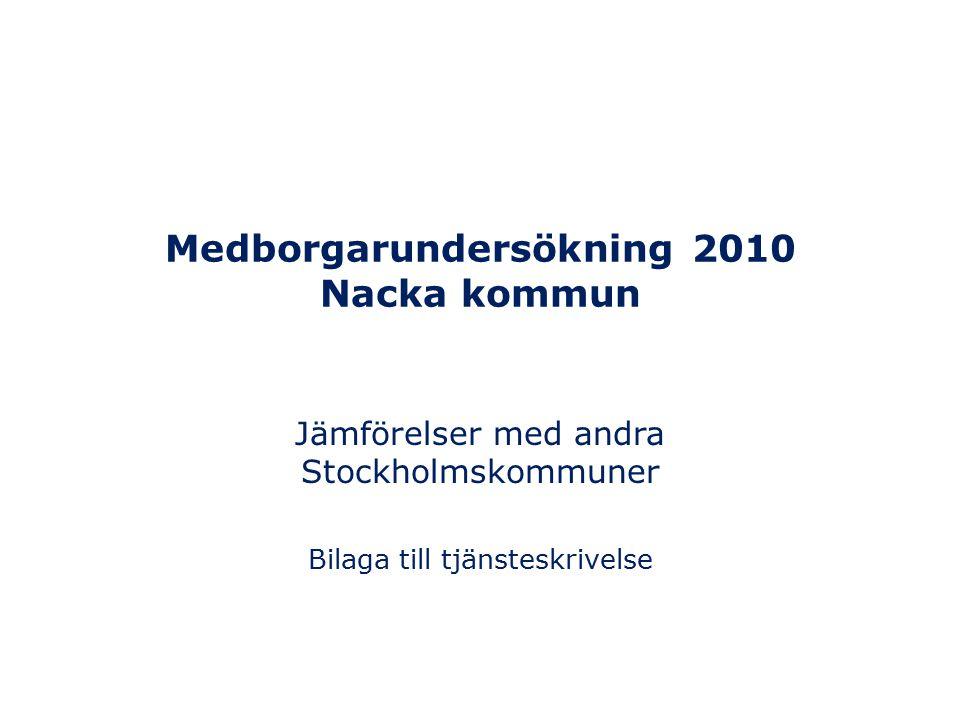 Medborgarundersökning 2010 Nacka kommun Jämförelser med andra Stockholmskommuner Bilaga till tjänsteskrivelse