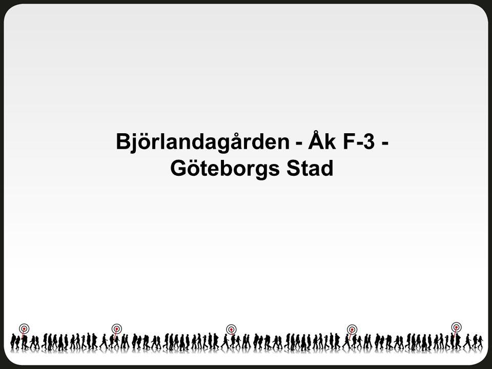 Fritidshem Björlandagården - Åk F-3 - Göteborgs Stad Antal svar: 55