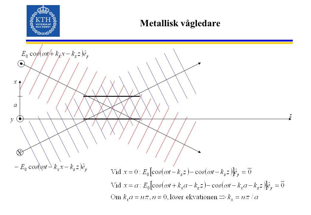 Rektangulär metallisk hålrumsvågledare I boken (sid.