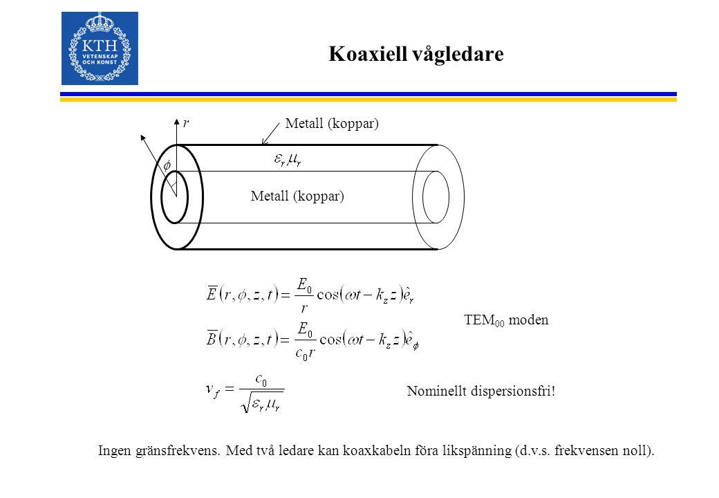 Koaxiell vågledare r Metall (koppar) Ingen gränsfrekvens.