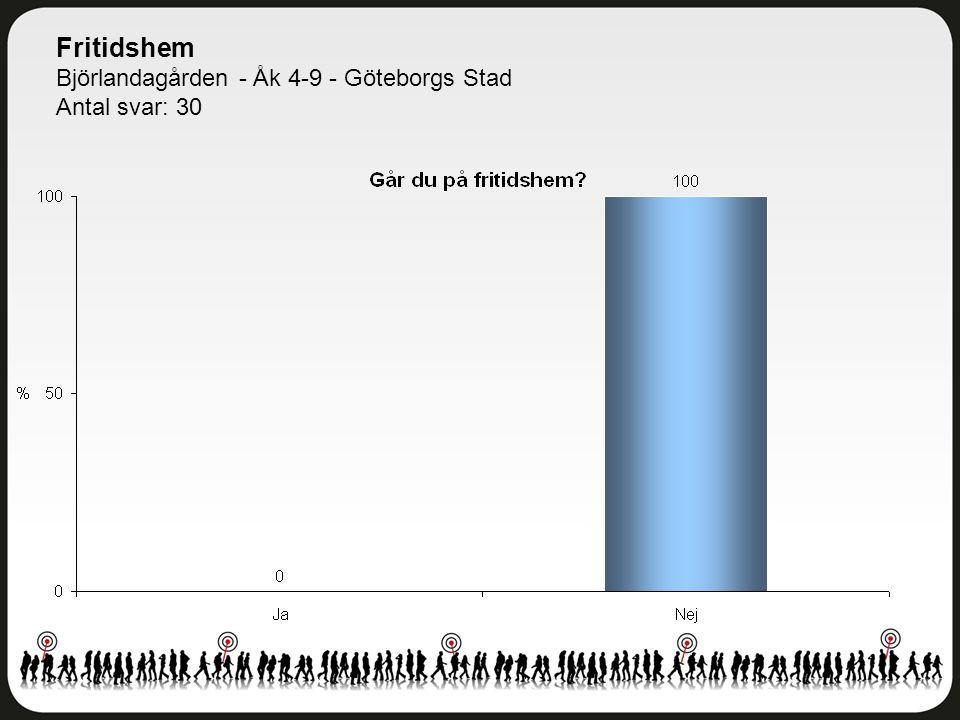 Fritidshem Björlandagården - Åk 4-9 - Göteborgs Stad Antal svar: 30