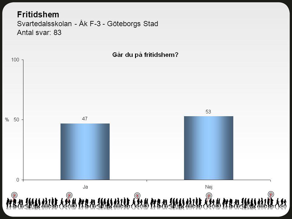 Fritidshem Svartedalsskolan - Åk F-3 - Göteborgs Stad Antal svar: 83