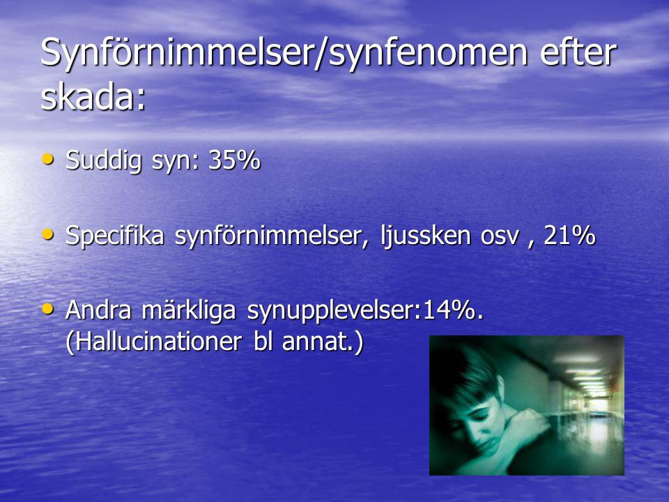 Synförnimmelser/synfenomen efter skada: Suddig syn: 35% Suddig syn: 35% Specifika synförnimmelser, ljussken osv, 21% Specifika synförnimmelser, ljussken osv, 21% Andra märkliga synupplevelser:14%.
