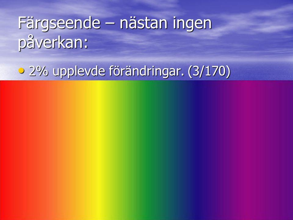Färgseende – nästan ingen påverkan: 2% upplevde förändringar.