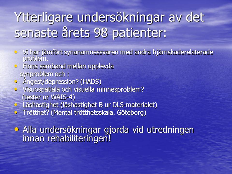 Ytterligare undersökningar av det senaste årets 98 patienter: Vi har jämfört synanamnessvaren med andra hjärnskaderelaterade problem.