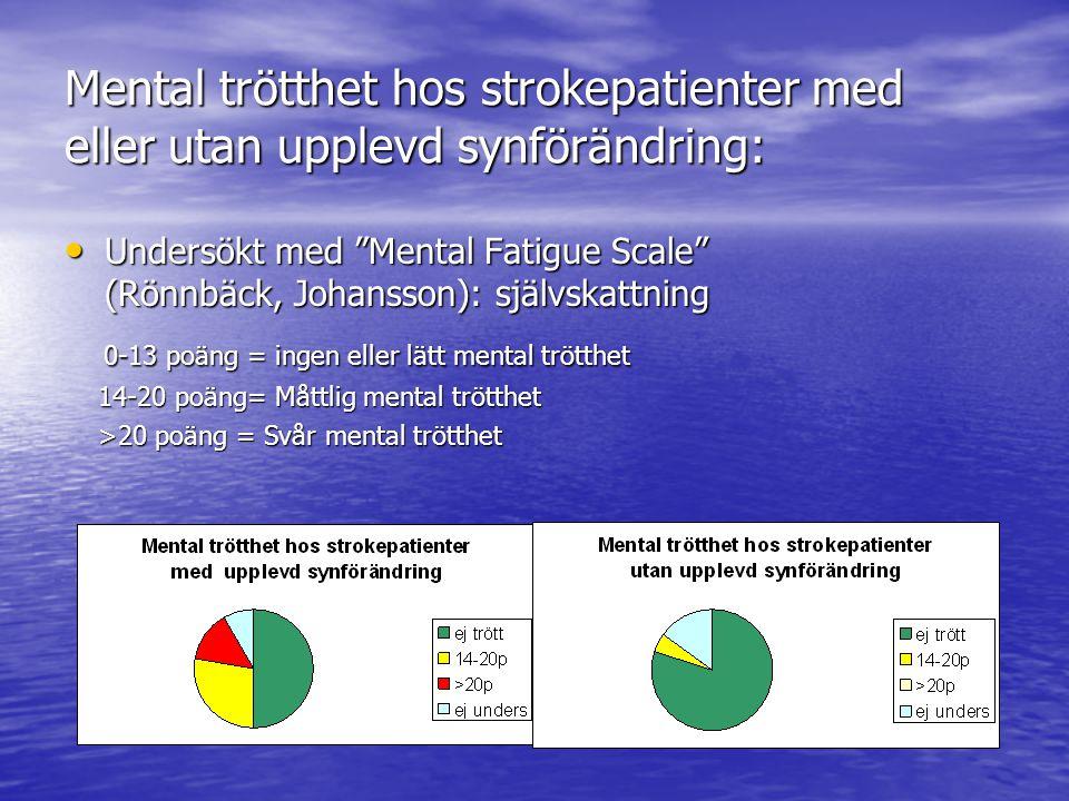 Mental trötthet hos strokepatienter med eller utan upplevd synförändring: Undersökt med Mental Fatigue Scale (Rönnbäck, Johansson): självskattning Undersökt med Mental Fatigue Scale (Rönnbäck, Johansson): självskattning 0-13 poäng = ingen eller lätt mental trötthet 0-13 poäng = ingen eller lätt mental trötthet 14-20 poäng= Måttlig mental trötthet 14-20 poäng= Måttlig mental trötthet >20 poäng = Svår mental trötthet >20 poäng = Svår mental trötthet
