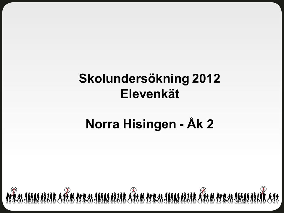 Delområdesindex per skola Norra Hisingen - Åk 2 Antal svar: 371 av 447 elever Svarsfrekvens: 83 procent