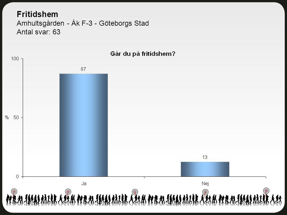 Fritidshem Amhultsgården - Åk F-3 - Göteborgs Stad Antal svar: 63