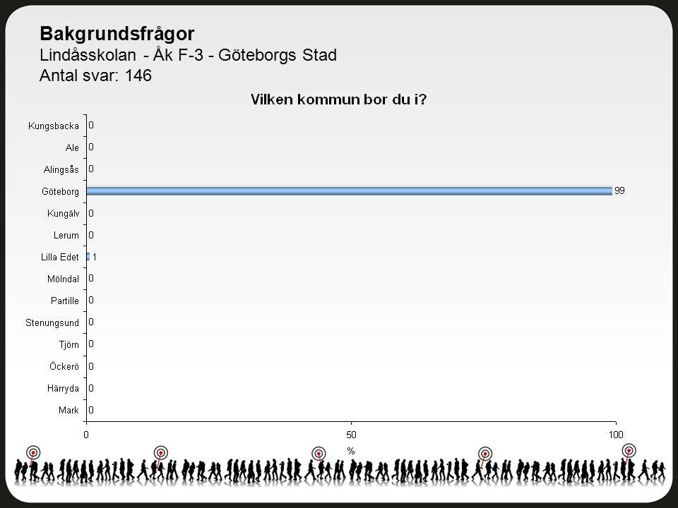 Bakgrundsfrågor Lindåsskolan - Åk F-3 - Göteborgs Stad Antal svar: 146