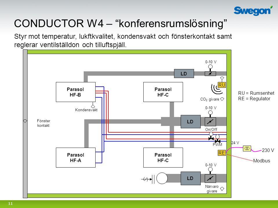 11 Parasol HF-C Modbus Kondensvakt 230 V 24 V RU = Rumsenhet RE = Regulator 0-10 V Närvaro givare Fönster kontakt RE 0-10 V Parasol HF-A Parasol HF-C