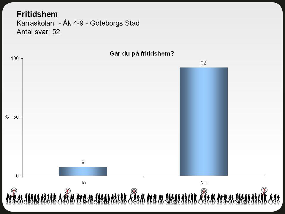 Helhetsintryck Kärraskolan - Åk 4-9 - Göteborgs Stad Antal svar: 300