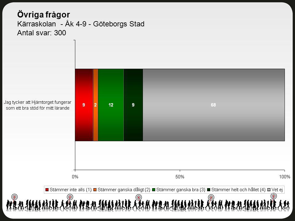 Tabell 1 Kärraskolan - Åk 4-9 - Göteborgs Stad