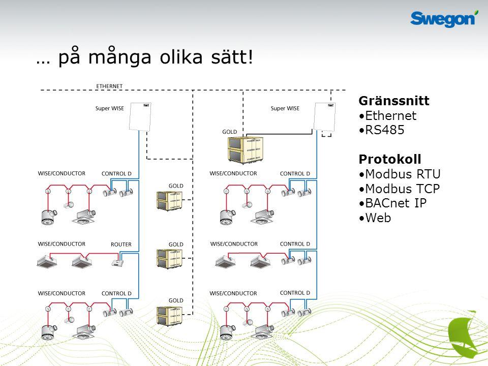 … på många olika sätt! Gränssnitt Ethernet RS485 Protokoll Modbus RTU Modbus TCP BACnet IP Web