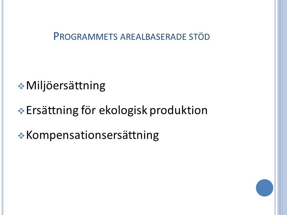 P ROGRAMMETS AREALBASERADE STÖD  Miljöersättning  Ersättning för ekologisk produktion  Kompensationsersättning