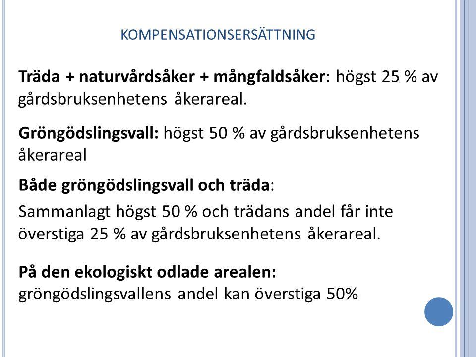 KOMPENSATIONSERSÄTTNING Träda + naturvårdsåker + mångfaldsåker: högst 25 % av gårdsbruksenhetens åkerareal.