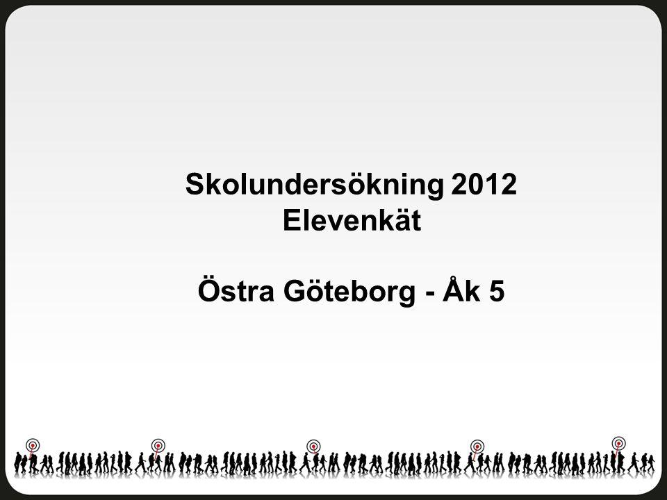 Delområdesindex per skola Östra Göteborg - Åk 5 Antal svar: 245 av 363 elever Svarsfrekvens: 67 procent