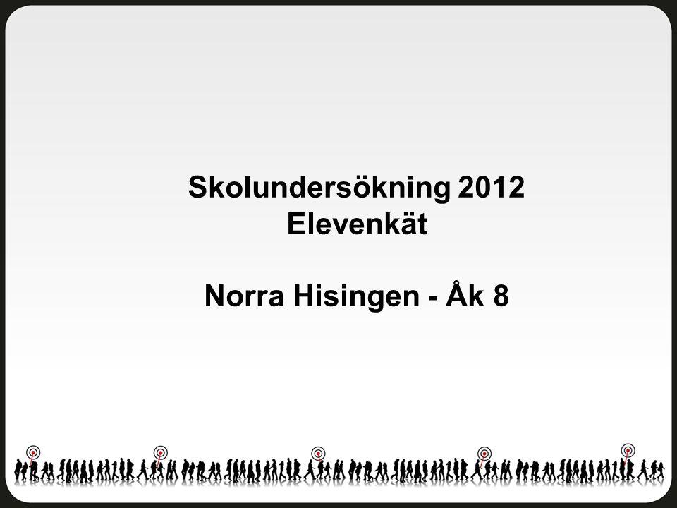 Delområdesindex - Skolmaten Norra Hisingen - Åk 8 Antal svar: 243 av 451 elever Svarsfrekvens: 54 procent