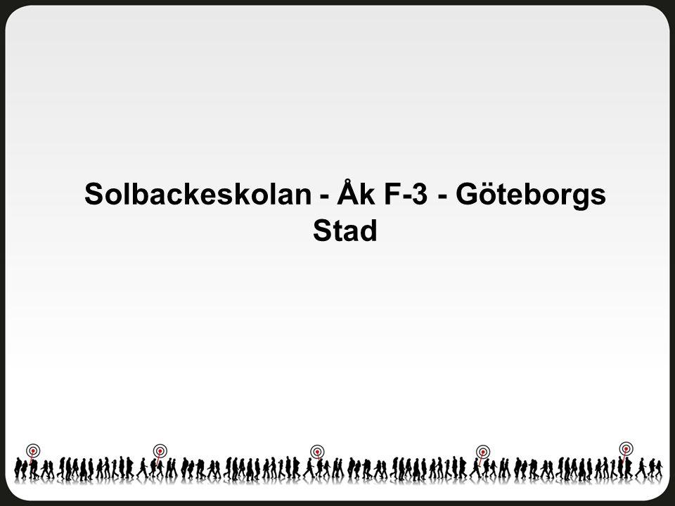 Fritidshem Solbackeskolan - Åk F-3 - Göteborgs Stad Antal svar: 44