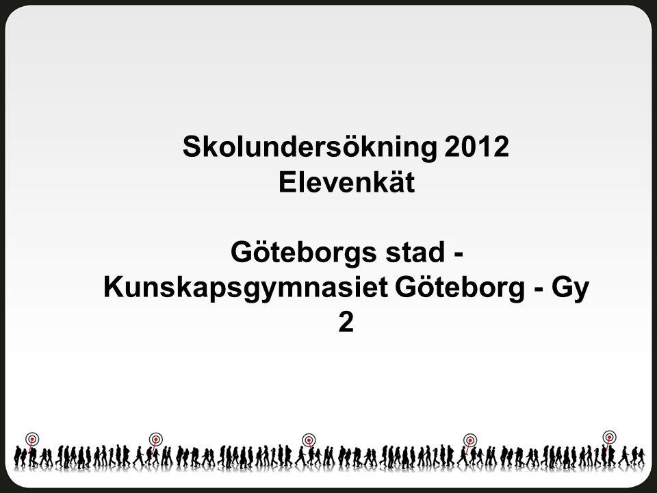 Skolundersökning 2012 Elevenkät Göteborgs stad - Kunskapsgymnasiet Göteborg - Gy 2