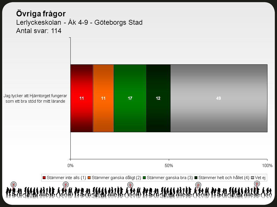 Övriga frågor Lerlyckeskolan - Åk 4-9 - Göteborgs Stad Antal svar: 114