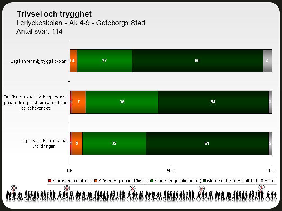 Delaktighet och inflytande Lerlyckeskolan - Åk 4-9 - Göteborgs Stad Antal svar: 114